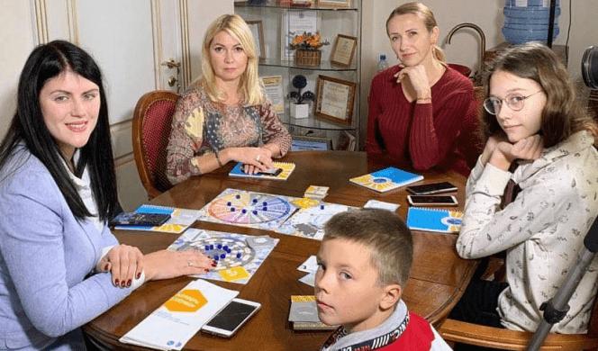 Игра «Компас будущих профессий»